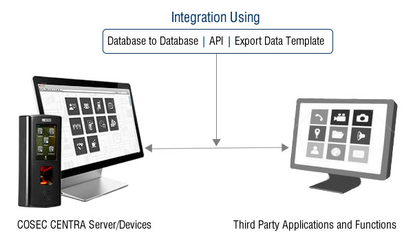 Third Party Software Integration