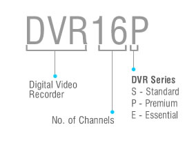DVR Naming Nomenclature