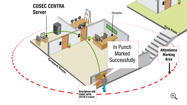 COSEC Standalone Access Control Solution